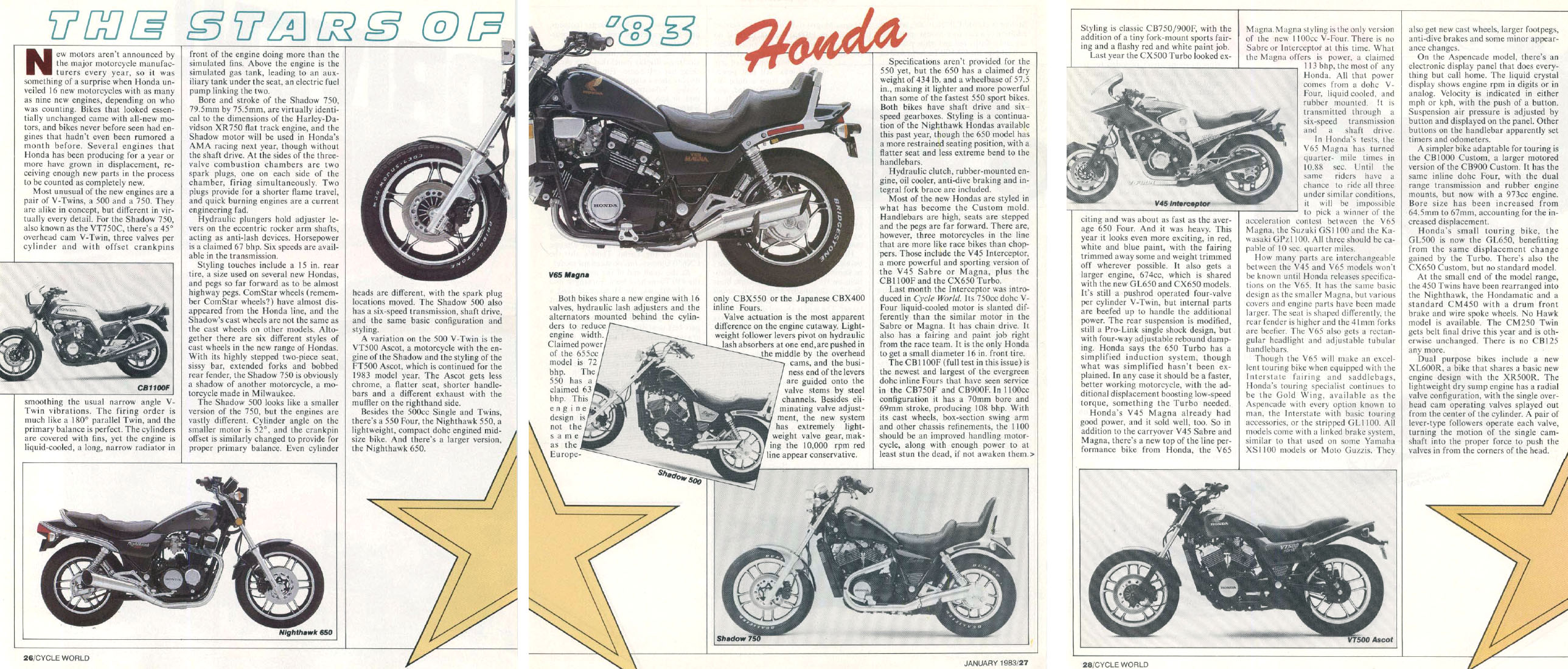 """Stars of Honda 1983"" with short write up of V65 Magna"